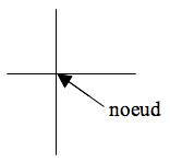 noeud.png