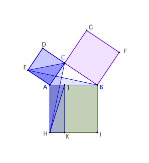 Pythagore-Euclide-Tout-1.png
