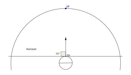 Horizon-PN.png