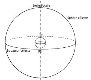 modele2.png