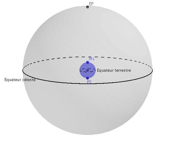 Sphere-celeste.png