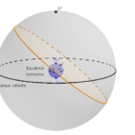 Sphere-celeste2.png